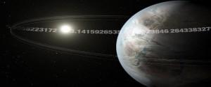 Científicos descubren el planeta Pi, con una órbita de 3,14 días alrededor de su estrella