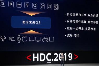 Cartel alegórico al  sistema operativo HarmonyOS de Huawei