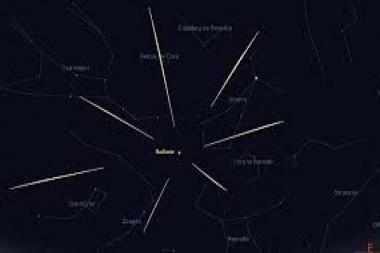 Lluvia de estrellas, denominadas Las Cuadrántidas