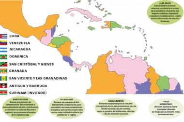 Estados miembros de la Alianza Bolivariana para los Pueblos de Nuestra América-Tratado de Comercio de los Pueblos (alba-tcp)