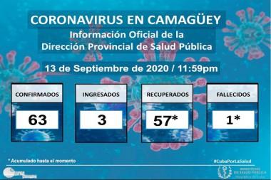 Coronavirus en Camagüey