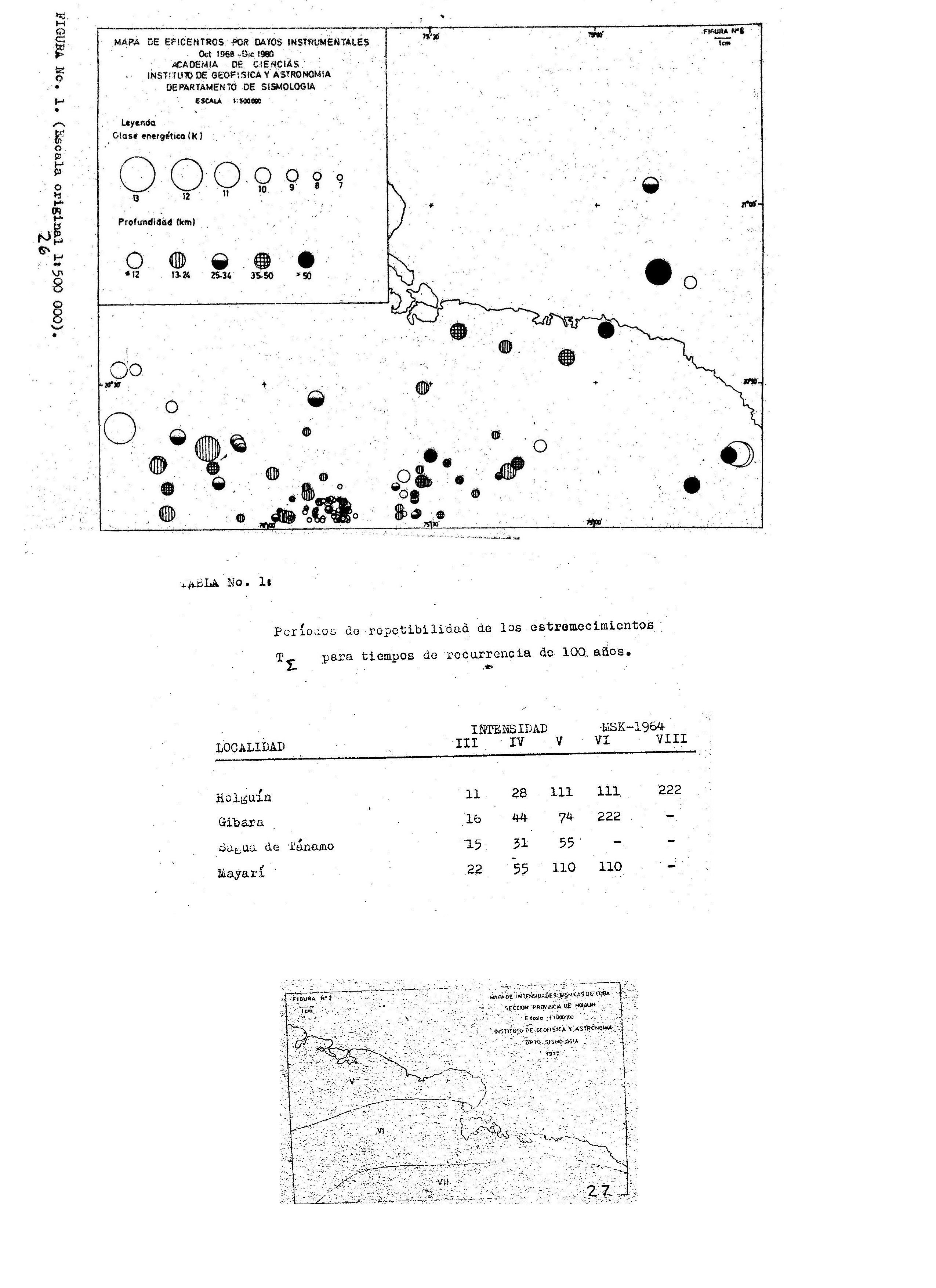 Biblioteca digital cubana de geociencias chuy rodrguez tj 1982 actividad ssmica de la provincia de holgun investigaciones sismolgicas en cuba no 2 20 45 fandeluxe Choice Image